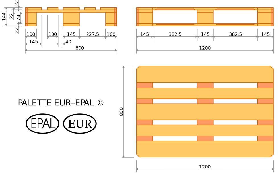 Schéma d'une palette EURO ou EPAL