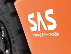 Toyota SAS – System für Aktive Stabilität